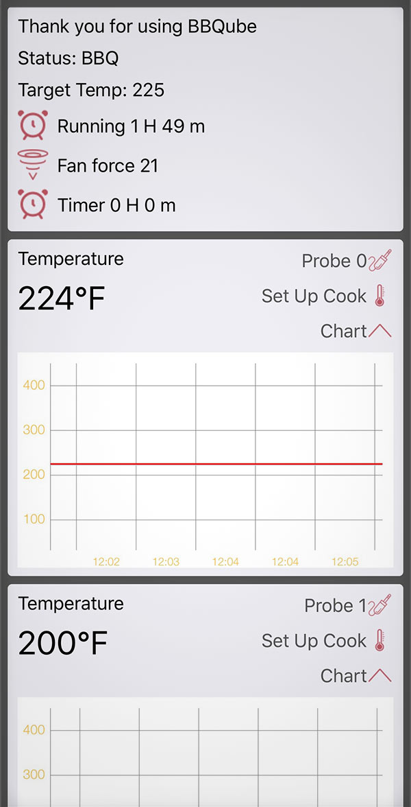 Temperature readout on the BBQube