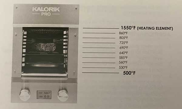 Kalorik Steakhouse 1500 Grill instruction manual